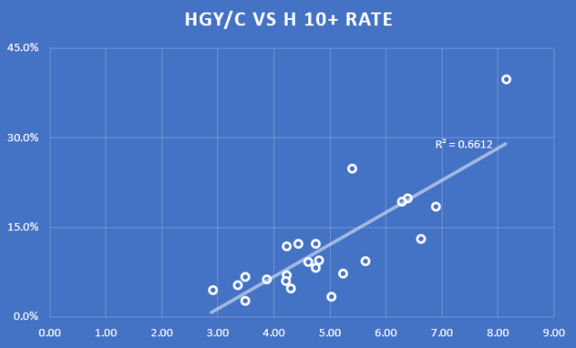 HGY_10+